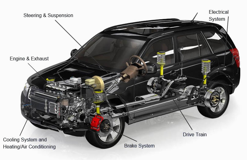 Steering & Suspension, Electrical System, Engine & Exhaust, Cooling System & Heating/Air Conditioning, Brake System, Drive Train